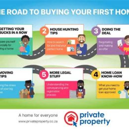 Thinking of buying a house? Here's a step-by-step guide