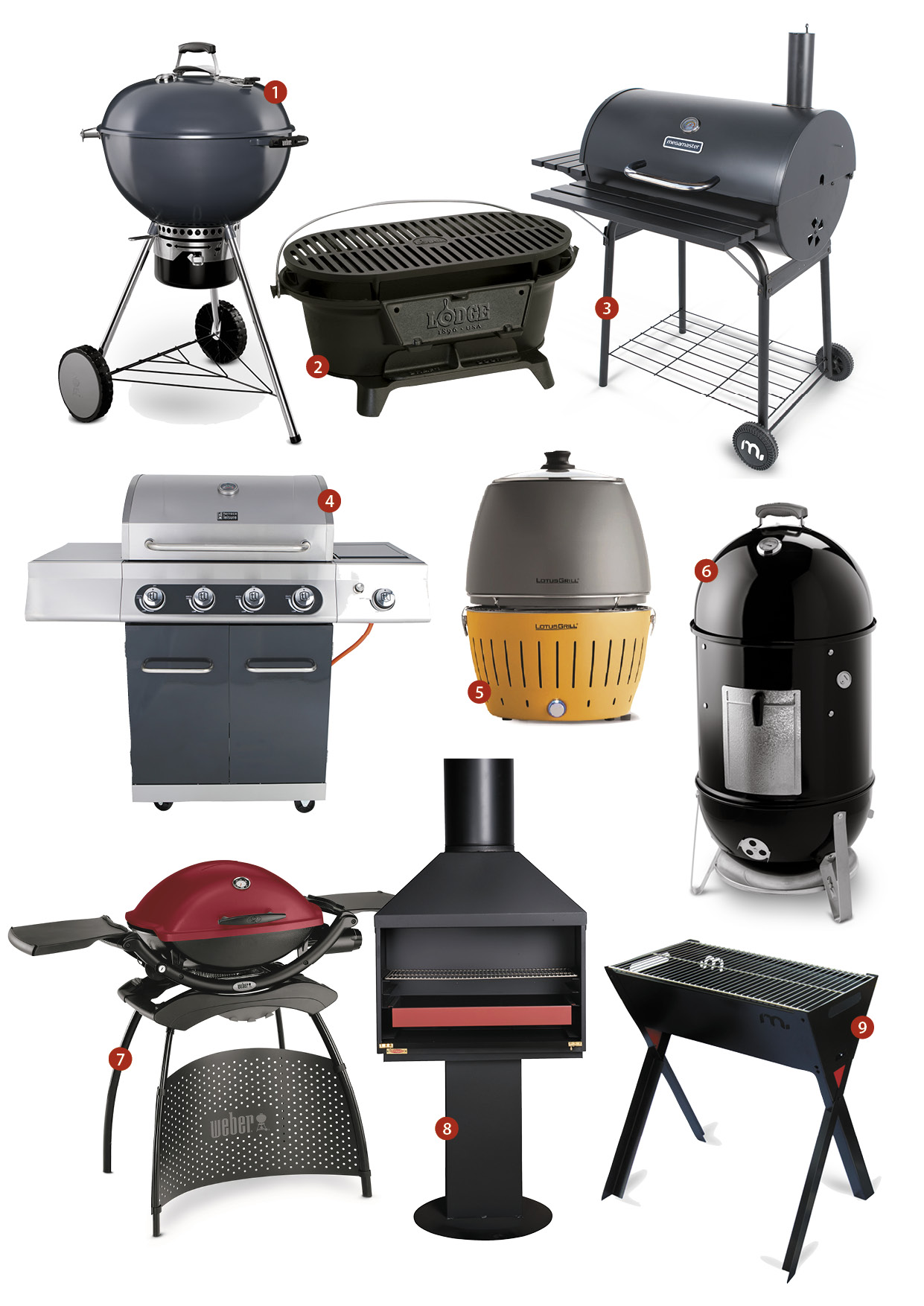BRING AND BRAAI ONLINE SHOPPING - SHOP FOR BRAAIS - SA GARDEN AND HOME